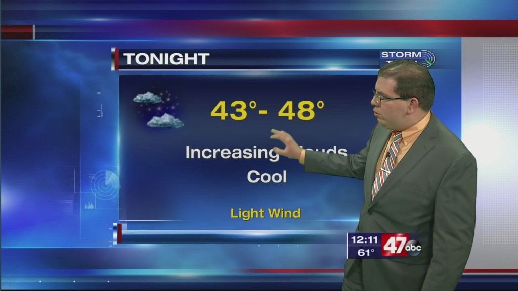 Afternoon Forecast Video 4.6.20