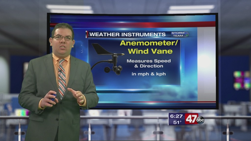 Weather Tidbits: Instruments 4.6.20
