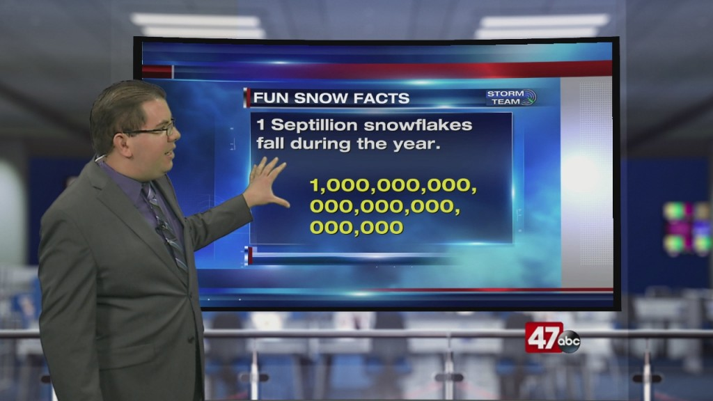 Weather Tidbits 4.9.20 Fun Snow Facts