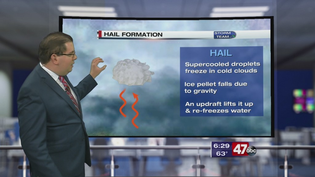 Weather Tidbits: Hail Formation 4.13.20