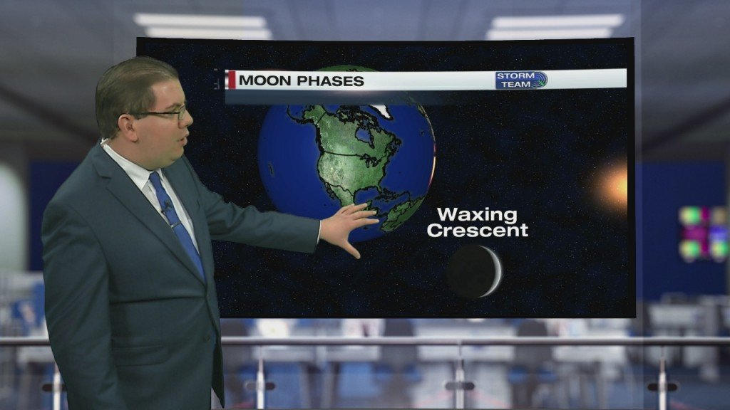 Moon Phases Weather Tidbits