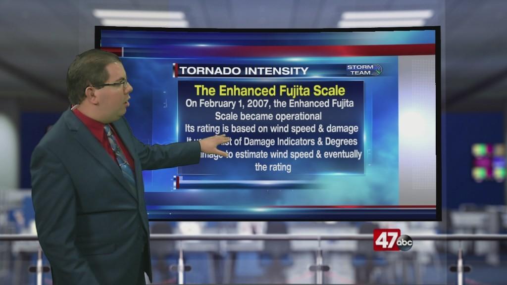 Weather Tidbits: Tornado Intensity 4.16.20