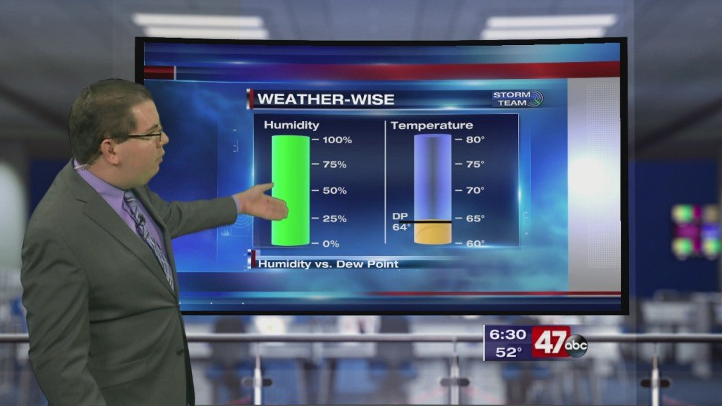Weather Tidbits: Dew Point Vs Humidity