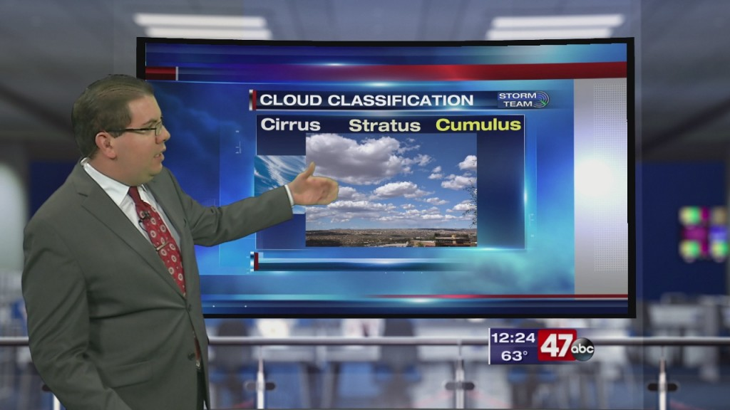 Weather Tidbits: Cloud Classification