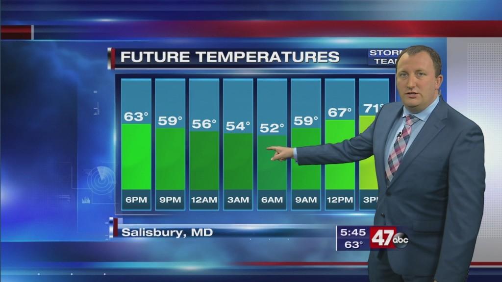 Evening Forecast Video 5.1.20