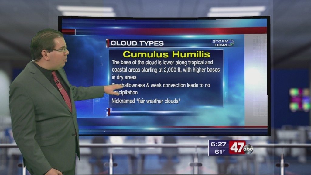 Weather Tidbits: Cumulus