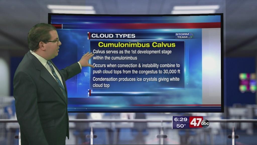 Weather Tidbits: Cumulonimbus