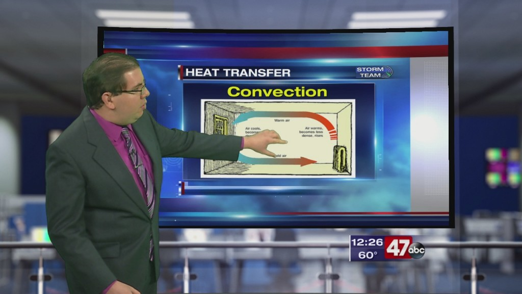 Weather Tidbits: Heat Transfer