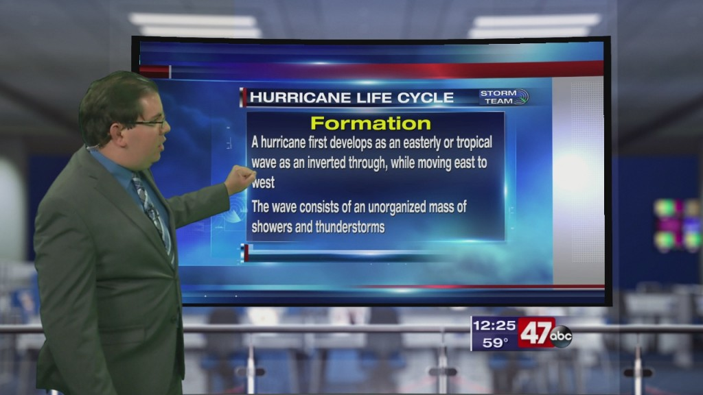 Weather Tidbits: Hurricane Formation
