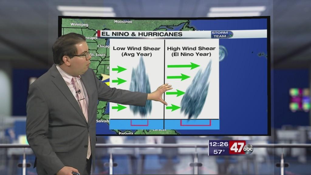 Weather Tidbits: Hurricanes & El Niño