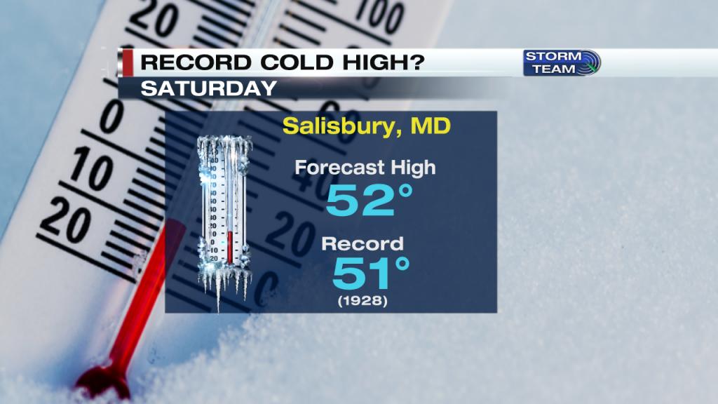 Hd Record Coldhigh2