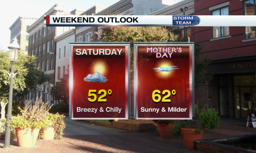 Hd Weekendoutlook
