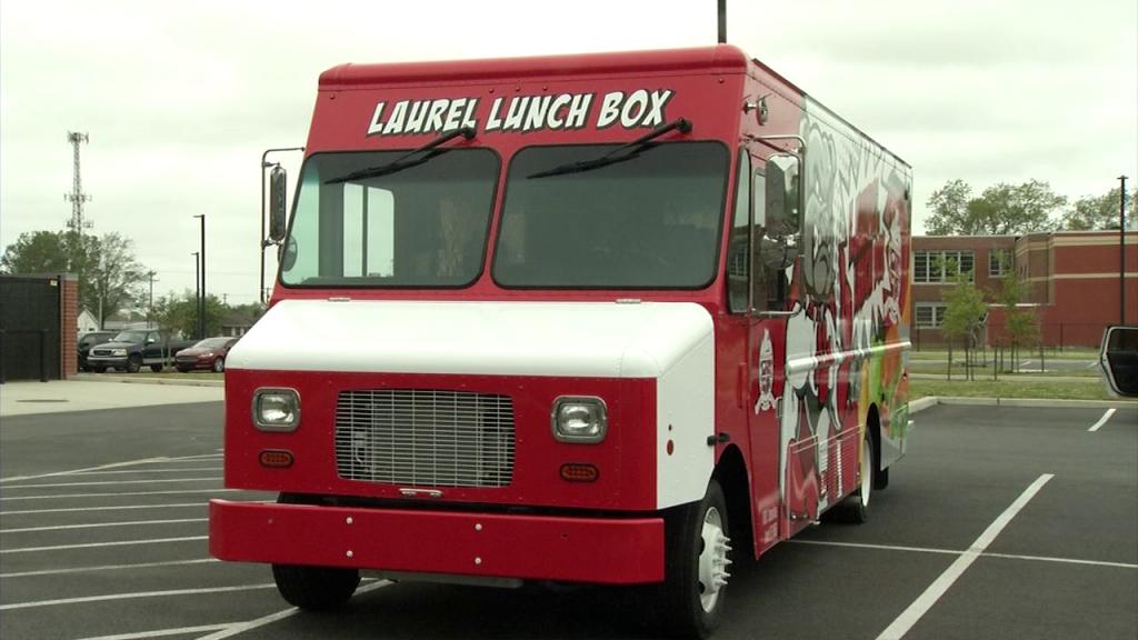 Laurel Lunch Box