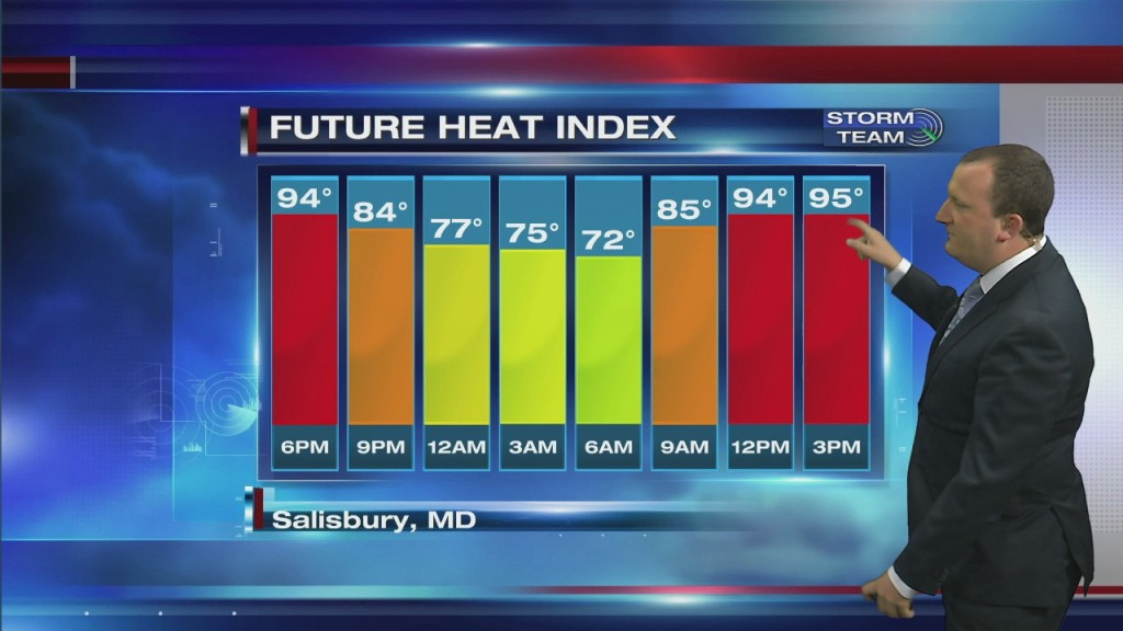 Evening Forecast Video 6.3.20