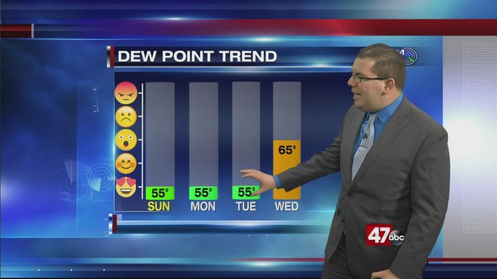 Evening Forecast Video 6.6.20