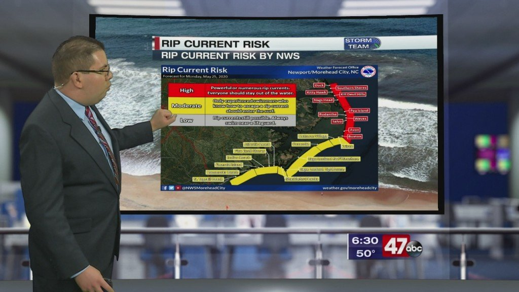 Weather Tidbits: Rip Currents