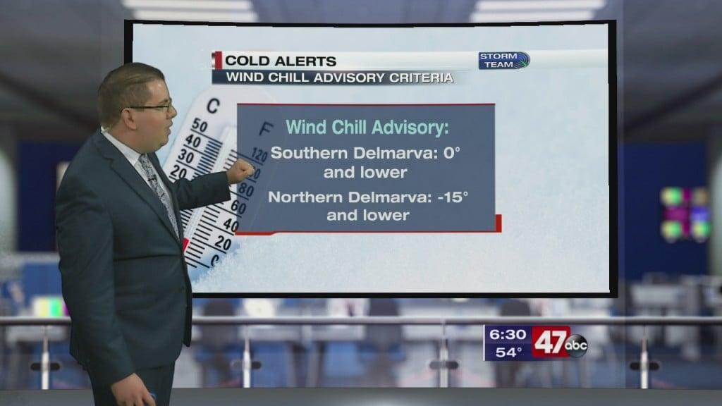 Weather Tidbits: Wind Chill