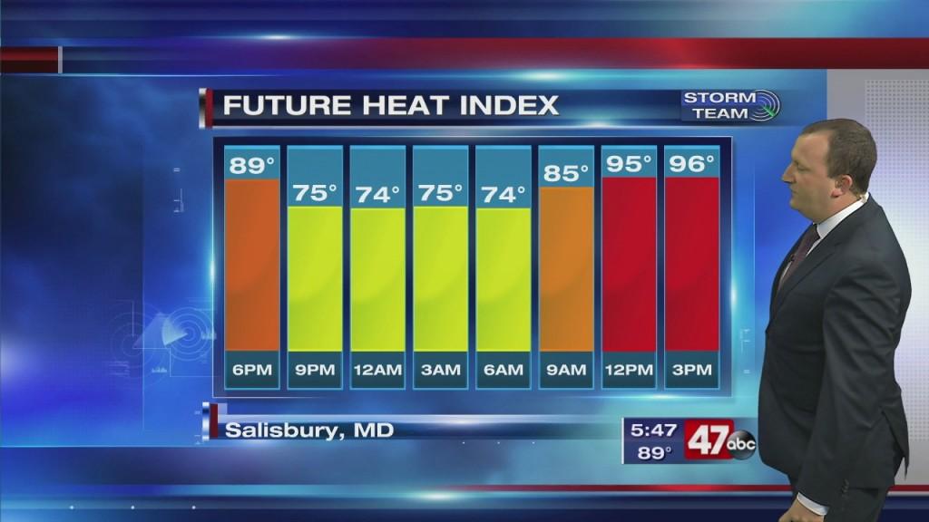Evening Forecast Video 6.9.20