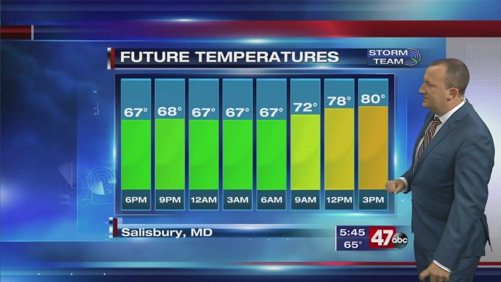 Evening Forecast Video 6.17.20