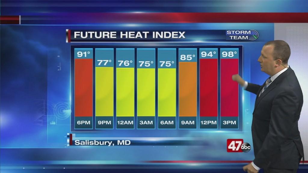 Evening Forecast Video 6.22.20