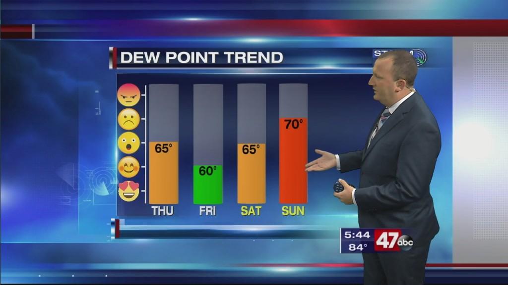 Evening Forecast Video 6.24.20