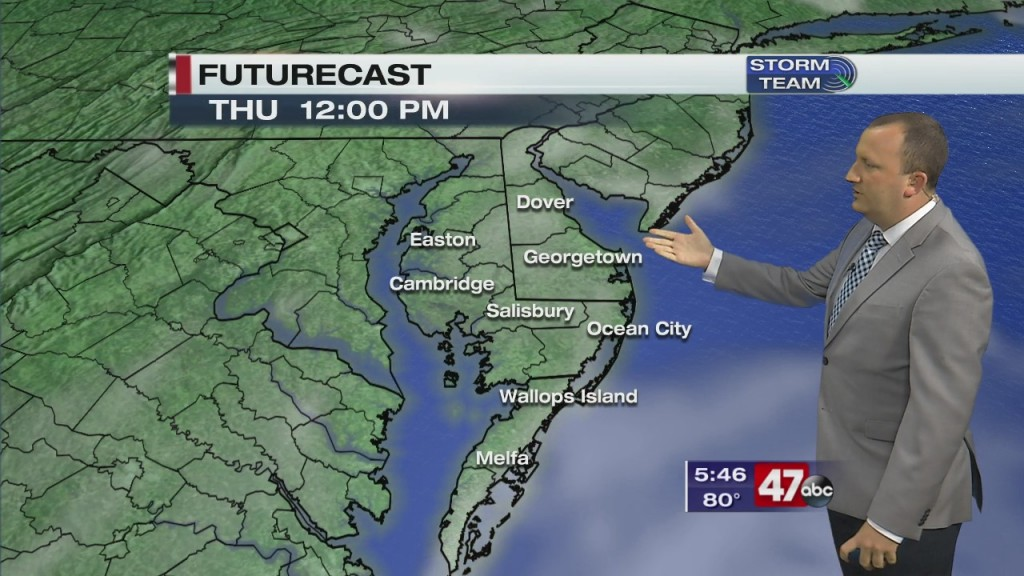 Evening Forecast Video 7.1.20