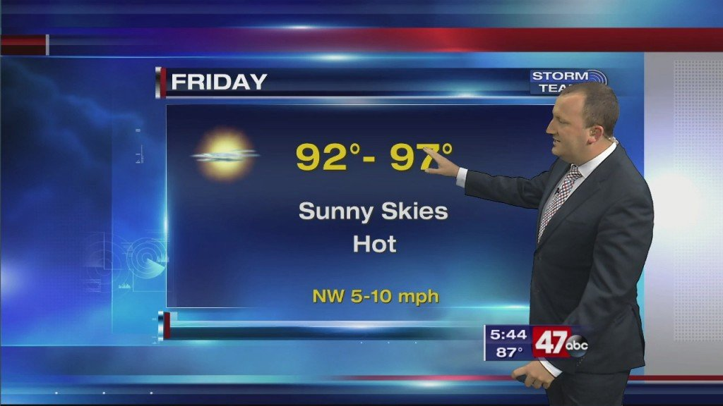 Evening Forecast Video 7.2.20