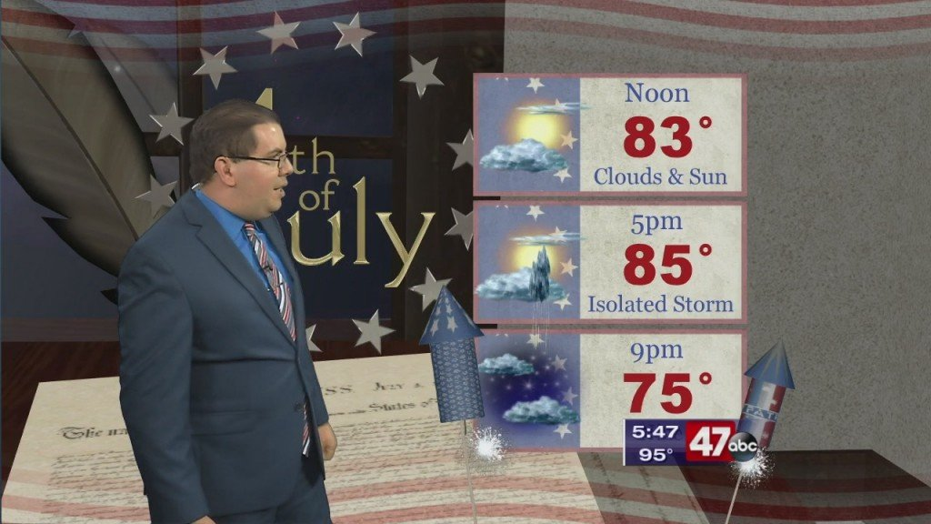 Evening Forecast Video 7.3.20
