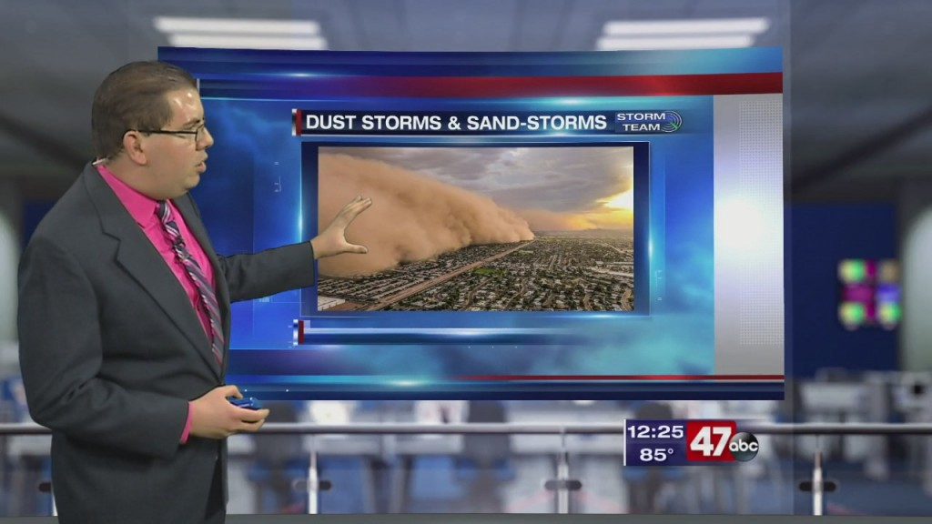 Weather Tidbits:dust/sandstorms