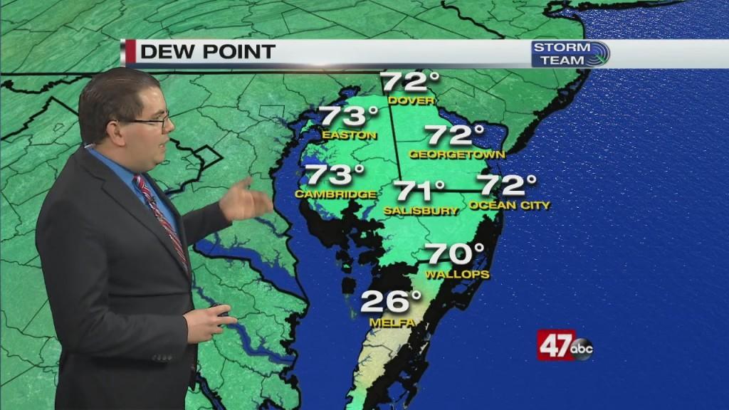 Evening Forecast Video 7.10.20