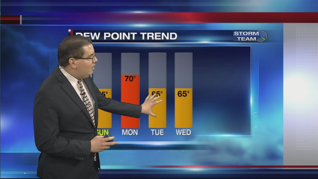 Evening Forecast Video 7.11.20