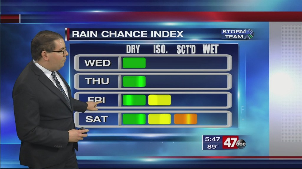 Evening Forecast Video 7.14.20