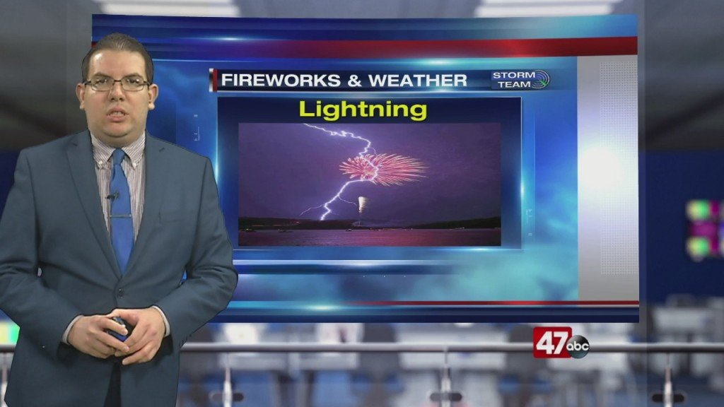 Weather Tidbits: Fireworks & Weather