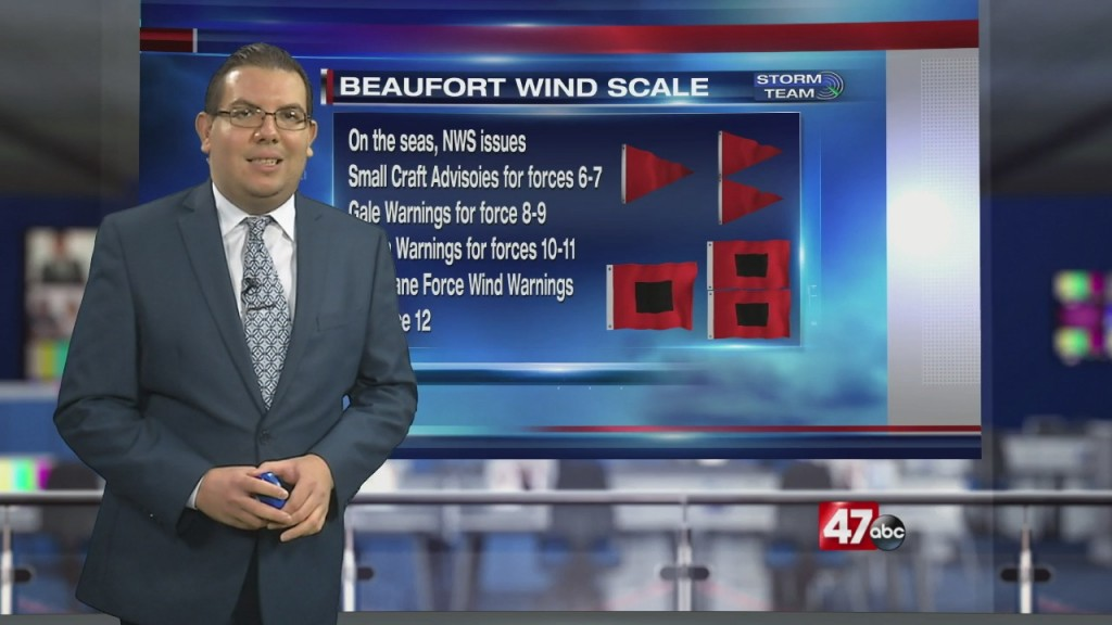 Weather Tidbits: Beaufort Scale