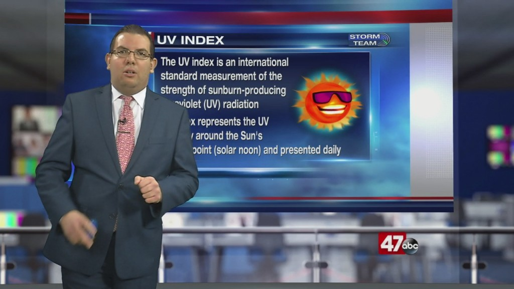 Weather Tidbits: Uv Index
