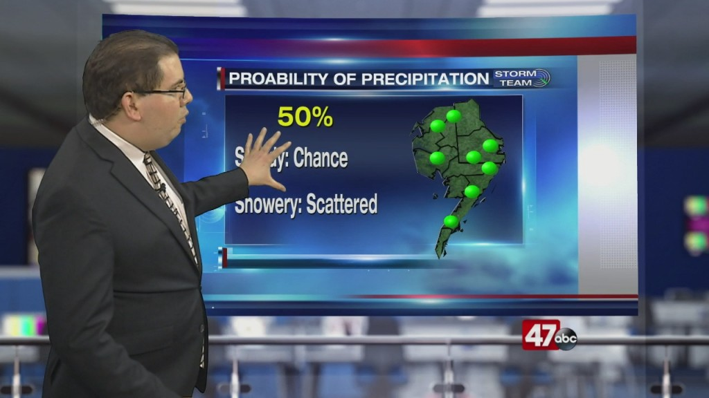 Weather Tidbits: Proability Of Precipitation