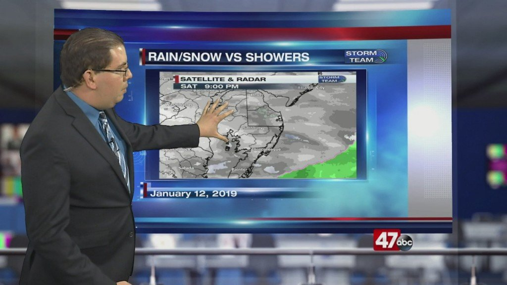 Weather Tidbits: Steady Precipitation Vs Showers