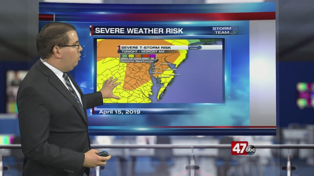 Weather Tidbits: Severe Weather Risk