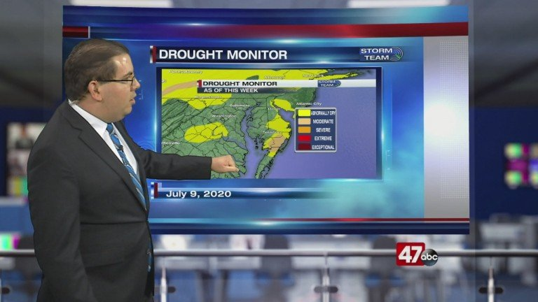 Weather Tidbits: Drought Monitor