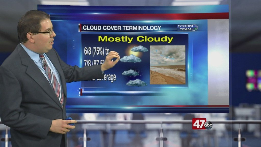 Weather Tidbits: Cloud Cover Terminology