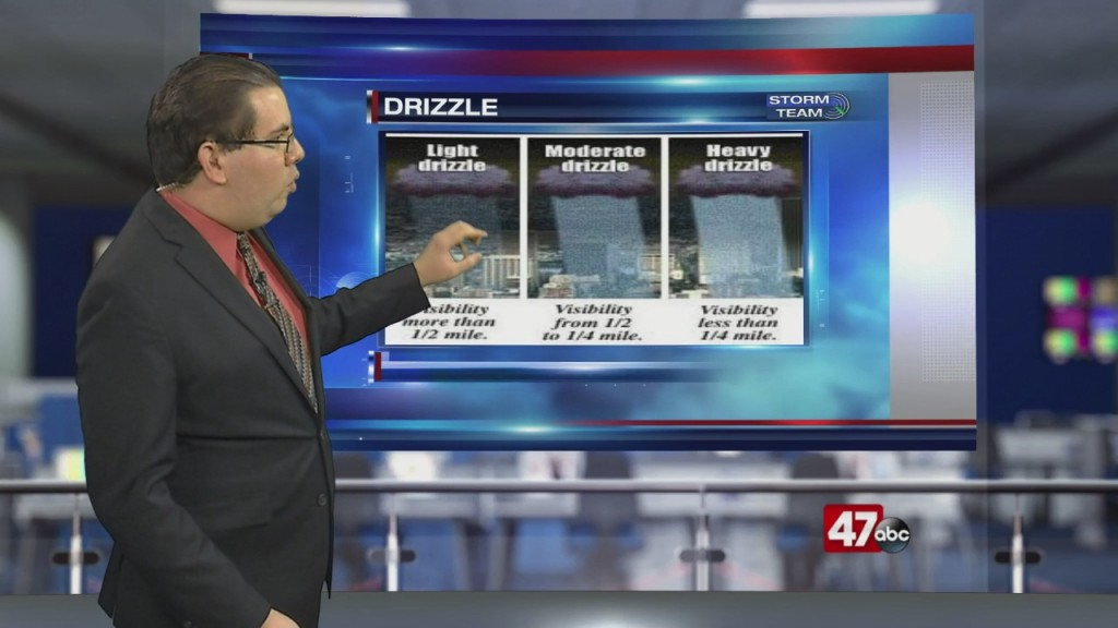 Weather Tidbits: Drizzle