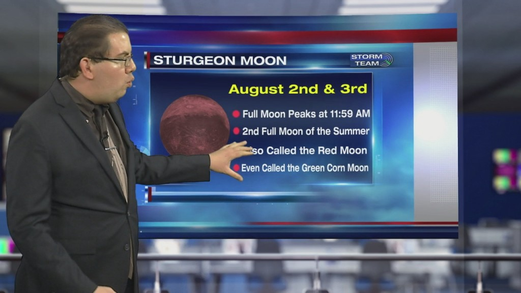 Weather Tidbits: Sturgeon Moon