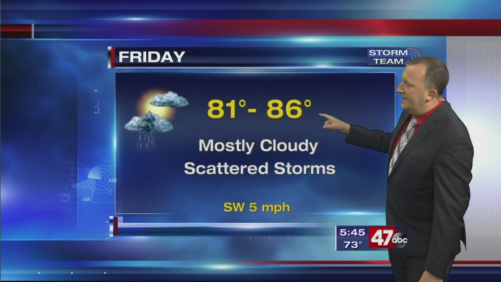 Evening Forecast Video 8.6.20