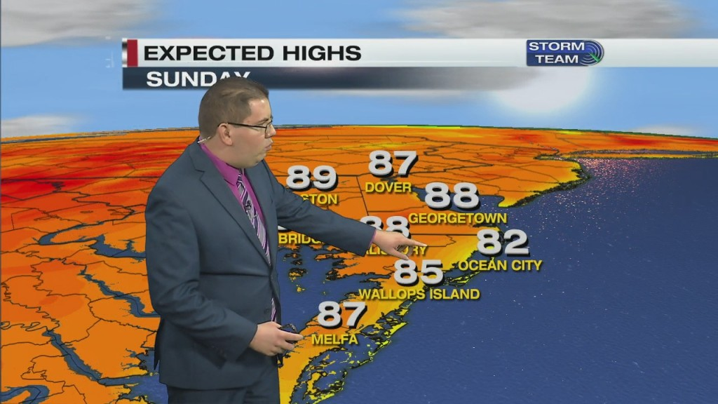 Morning Forecast Video 8.8.20