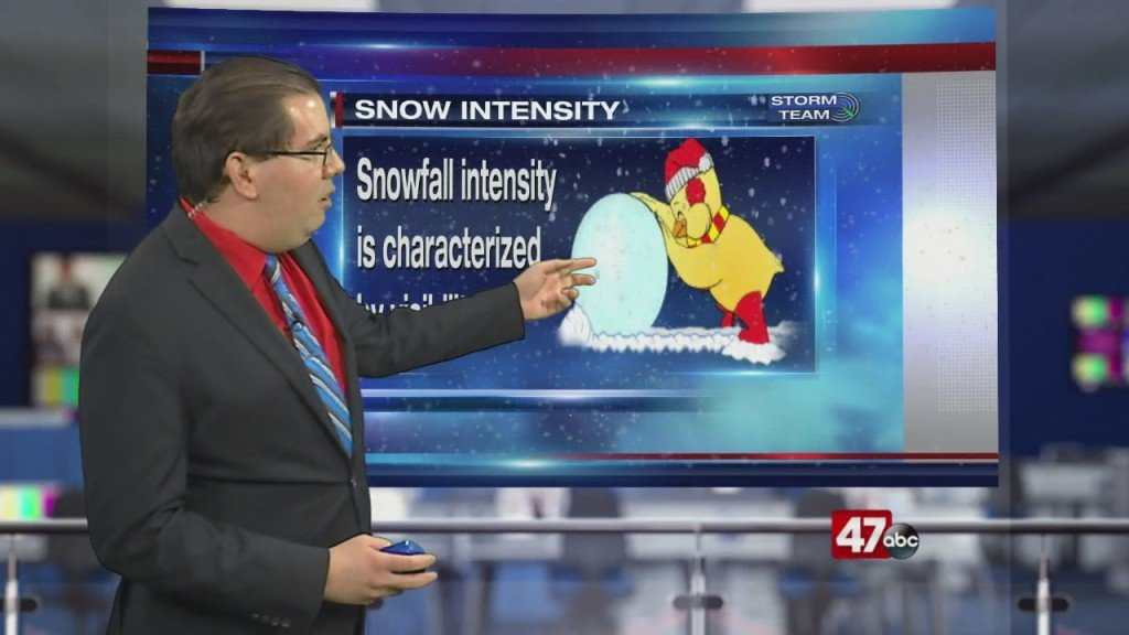 Weather Tidbits: Snow Intensity
