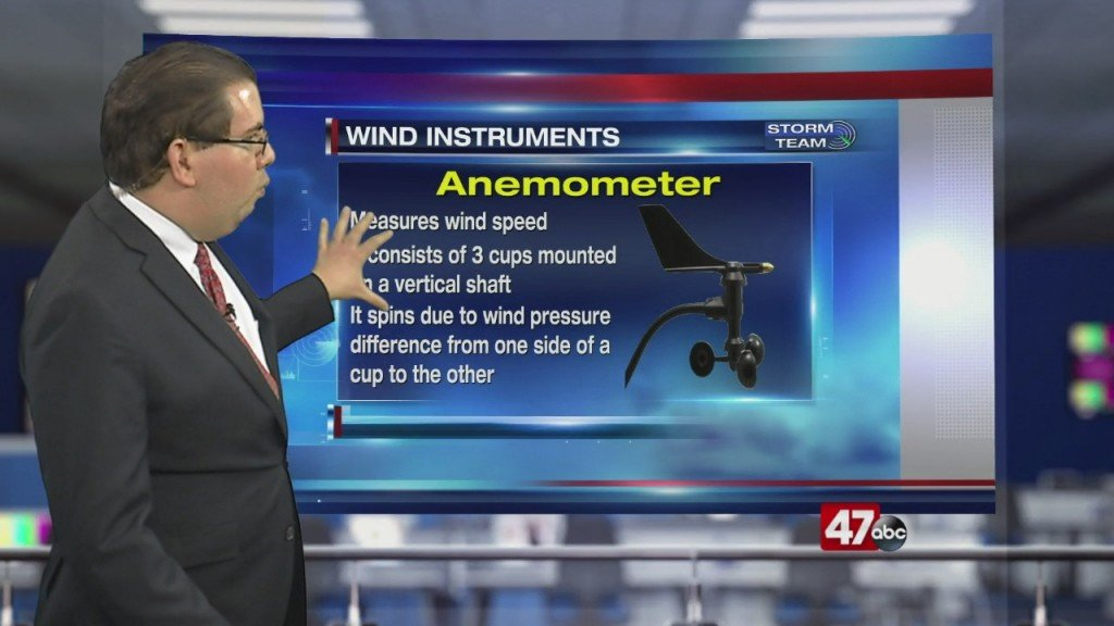 Weather Tidbits: Wind Instruments