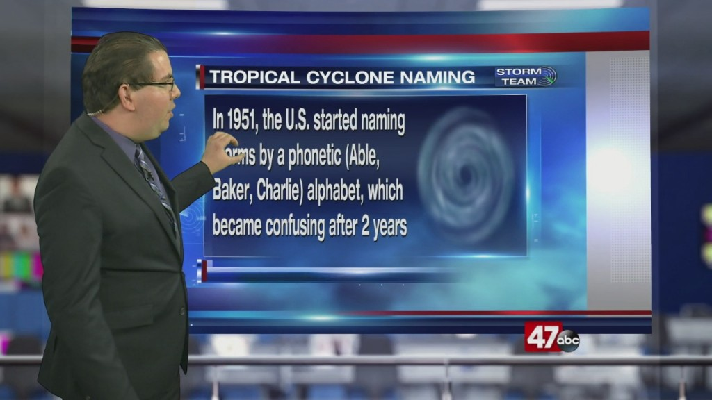 Weather Tidbits: Tropical Cyclone Naming