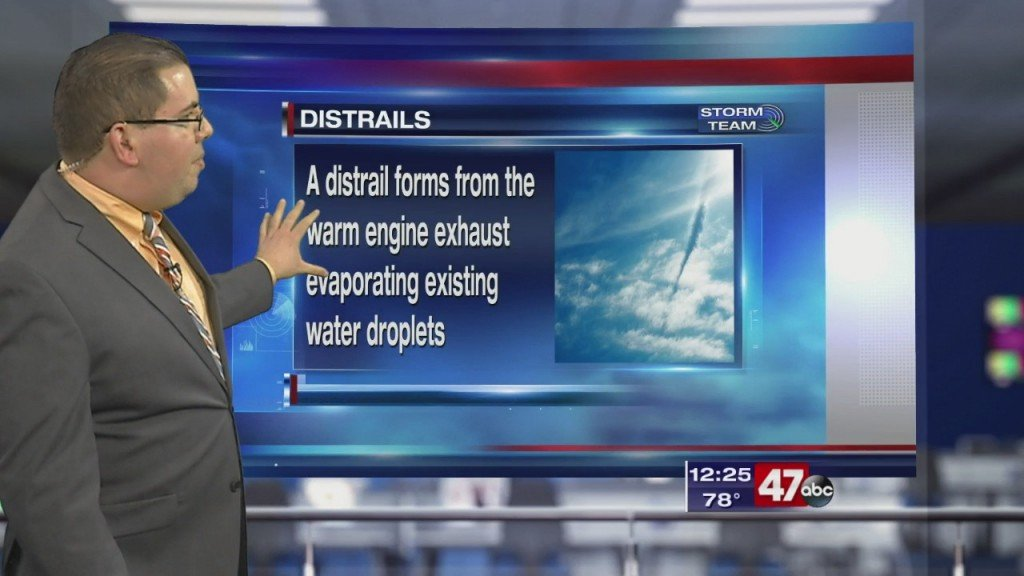 Weather Tidbits: Distrail