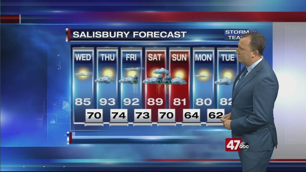 Evening Forecast Video 8.25.20