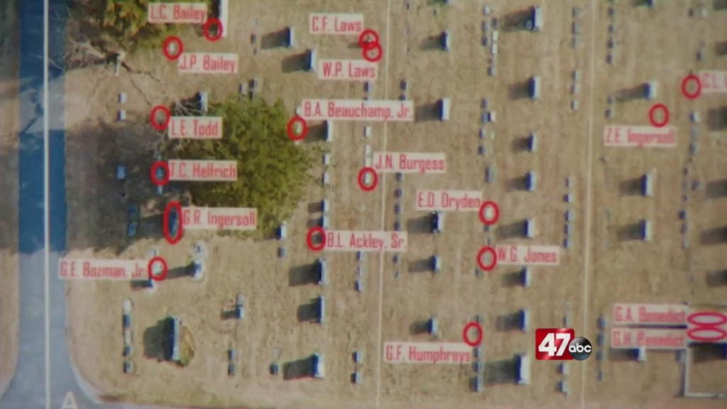 Historic Cemetary Using New Technology